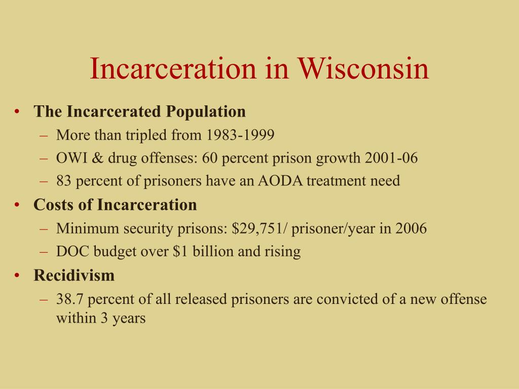 Incarceration in Wisconsin