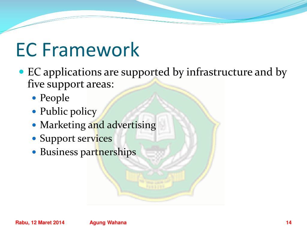 EC Framework