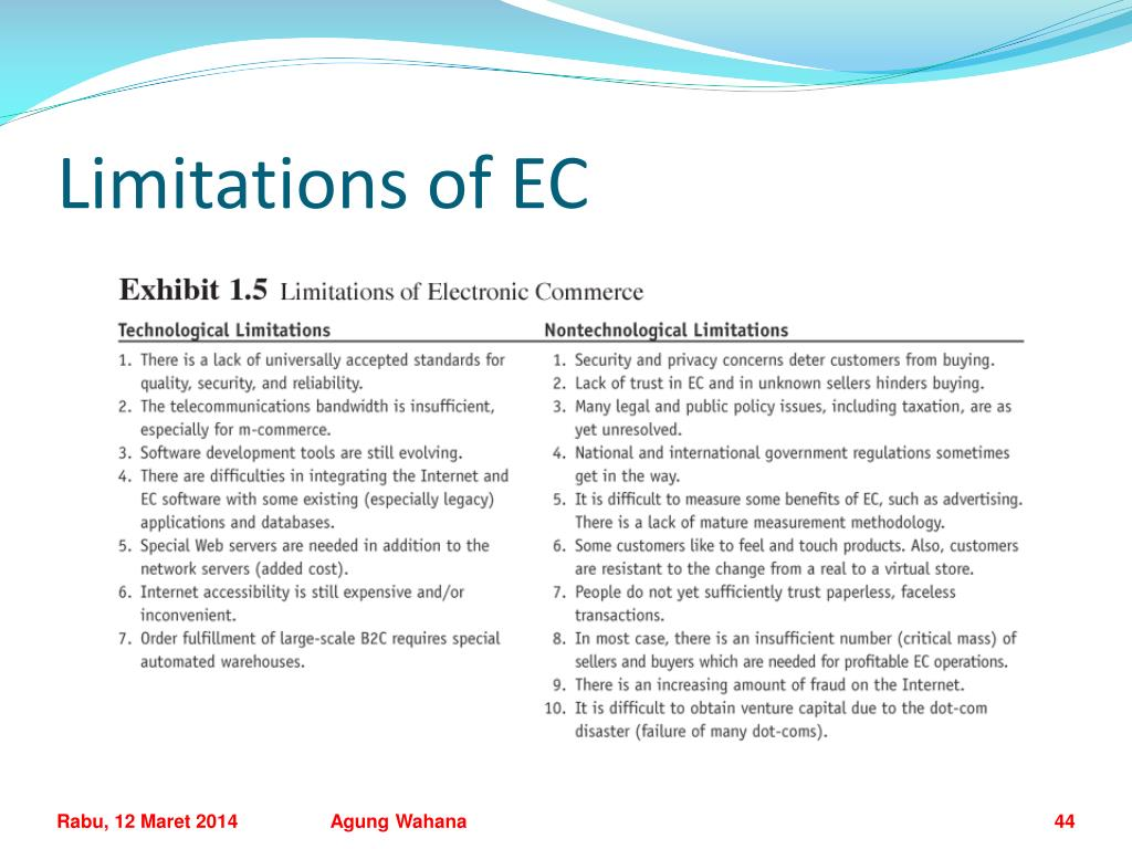 Limitations of EC