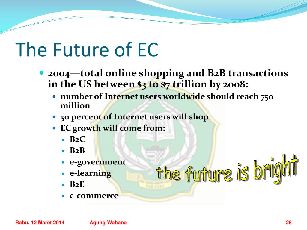 The Future of EC