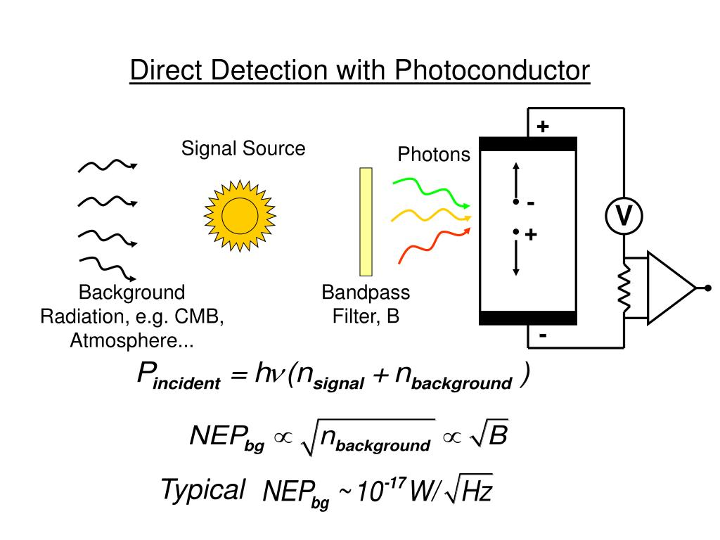 Direct Detection with Photoconductor