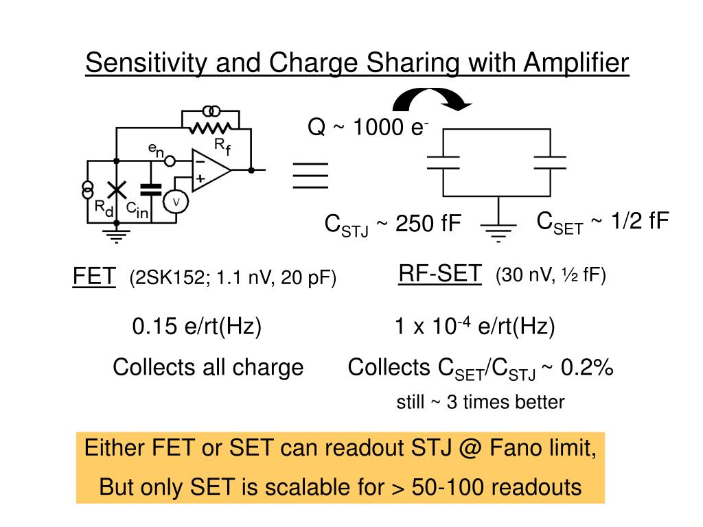 Sensitivity and Charge Sharing with Amplifier