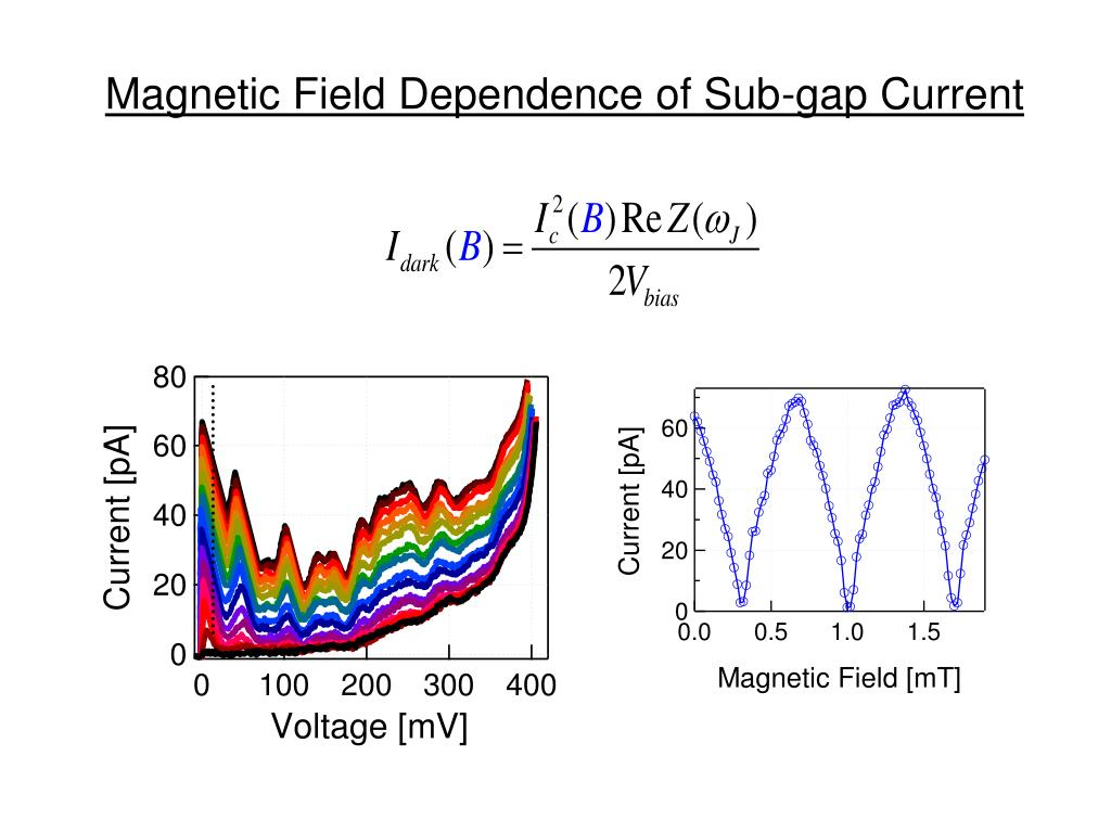 Magnetic Field Dependence of Sub-gap Current
