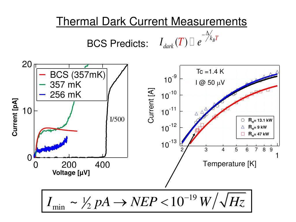Thermal Dark Current Measurements