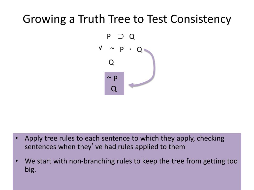 Growing a Truth Tree to Test Consistency