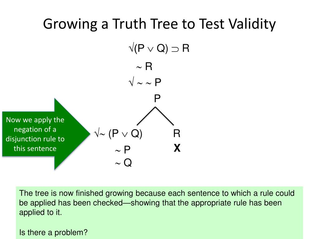Growing a Truth Tree to Test Validity