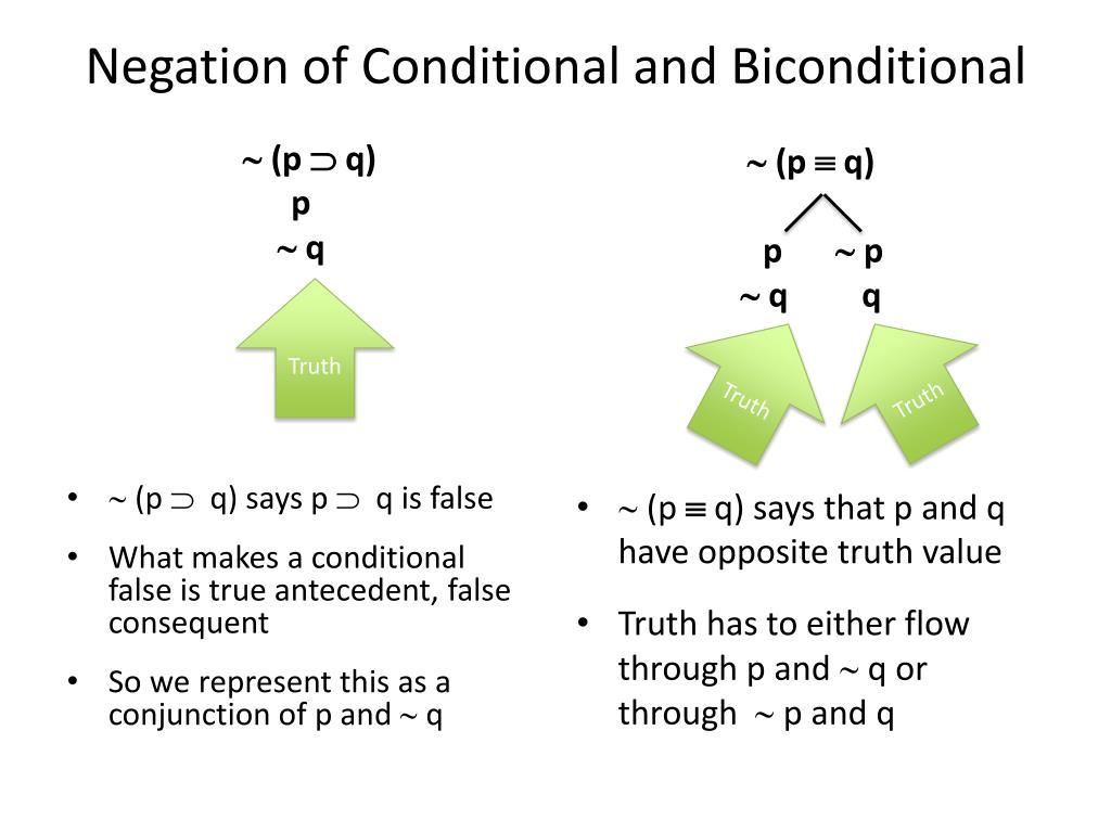Negation of Conditional and Biconditional
