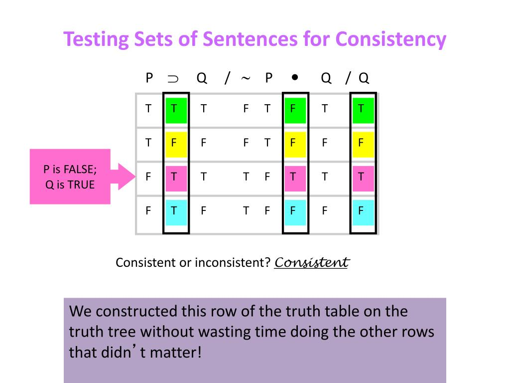 Testing Sets of Sentences for Consistency