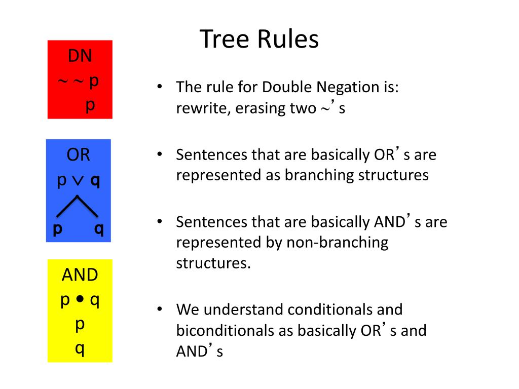 Tree Rules