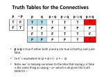 truth tables for the connectives22