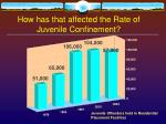 how has that affected the rate of juvenile confinement
