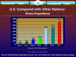 u s compared with other nations16