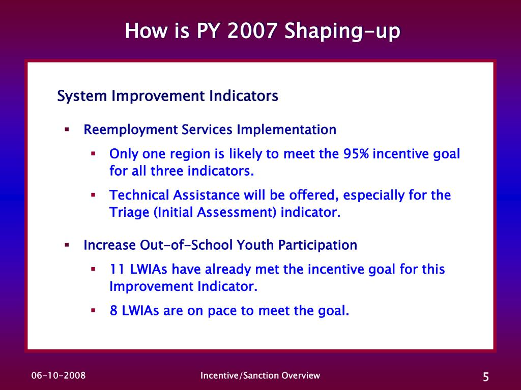 How is PY 2007 Shaping-up