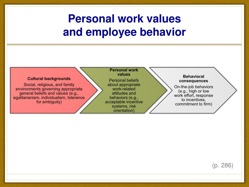 identification of work behavior Position statement on students with emotional and behavioral disorders effective identification and intervention for students classroom behavior, or work.
