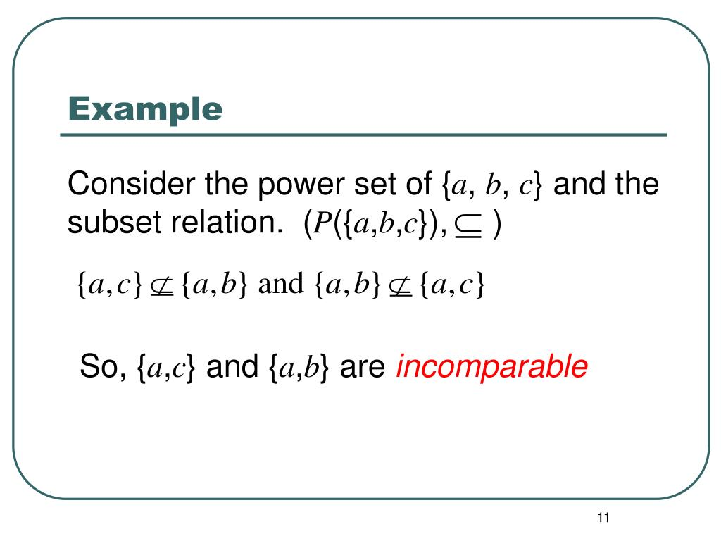 Consider the power set of {