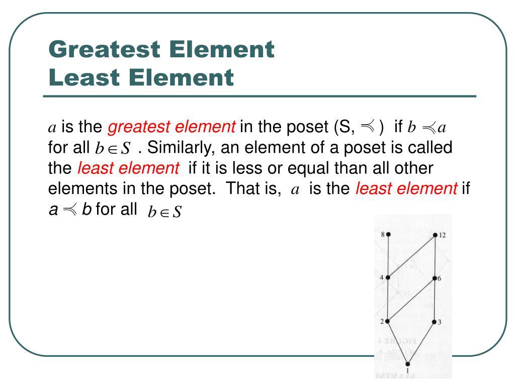 Greatest Element