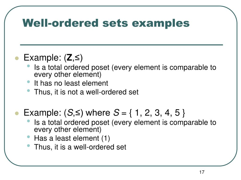Well-ordered sets examples