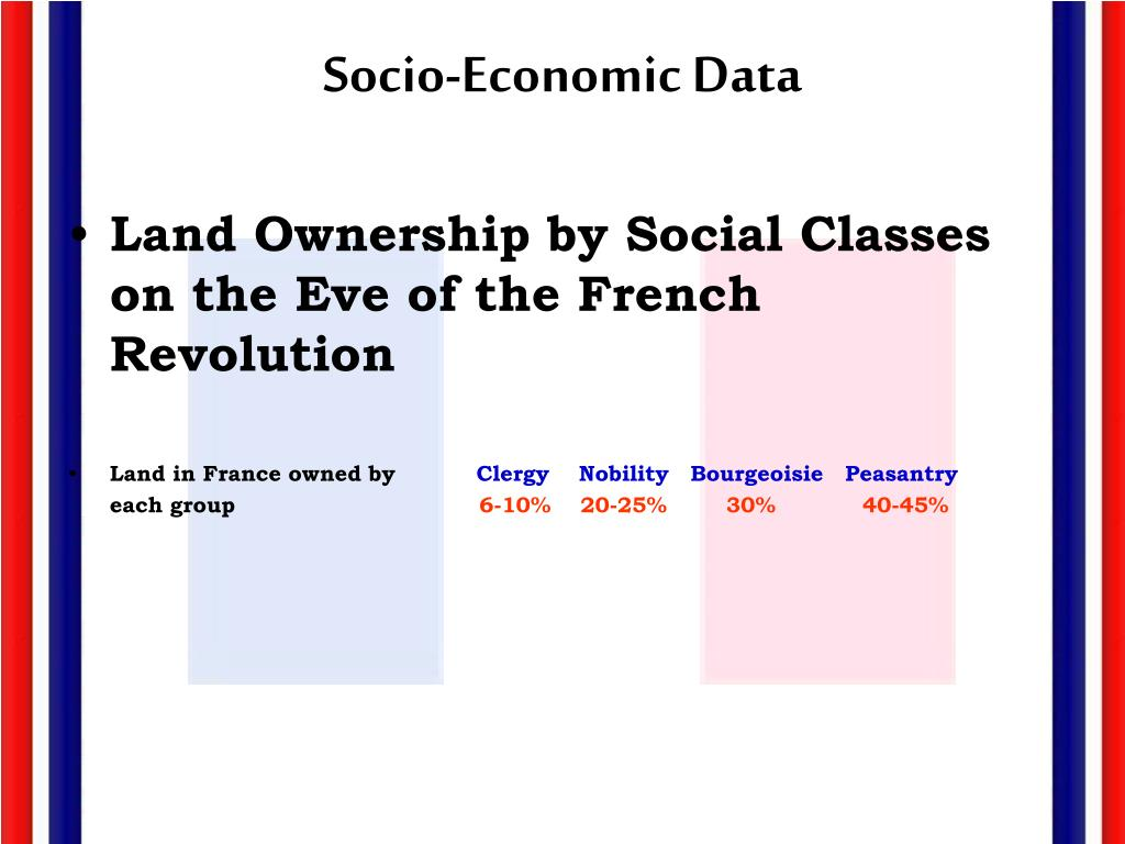 social division in the french society on the eve of the french revolution What was france like before and after the french revolution  the main social structures of the french society over  on the eve of the french revolution.