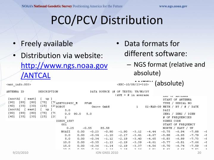 PC0/PCV Distribution