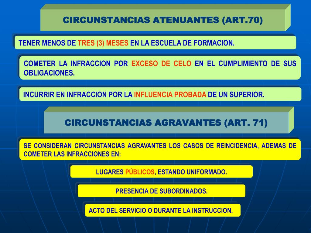 CIRCUNSTANCIAS ATENUANTES (ART.70)
