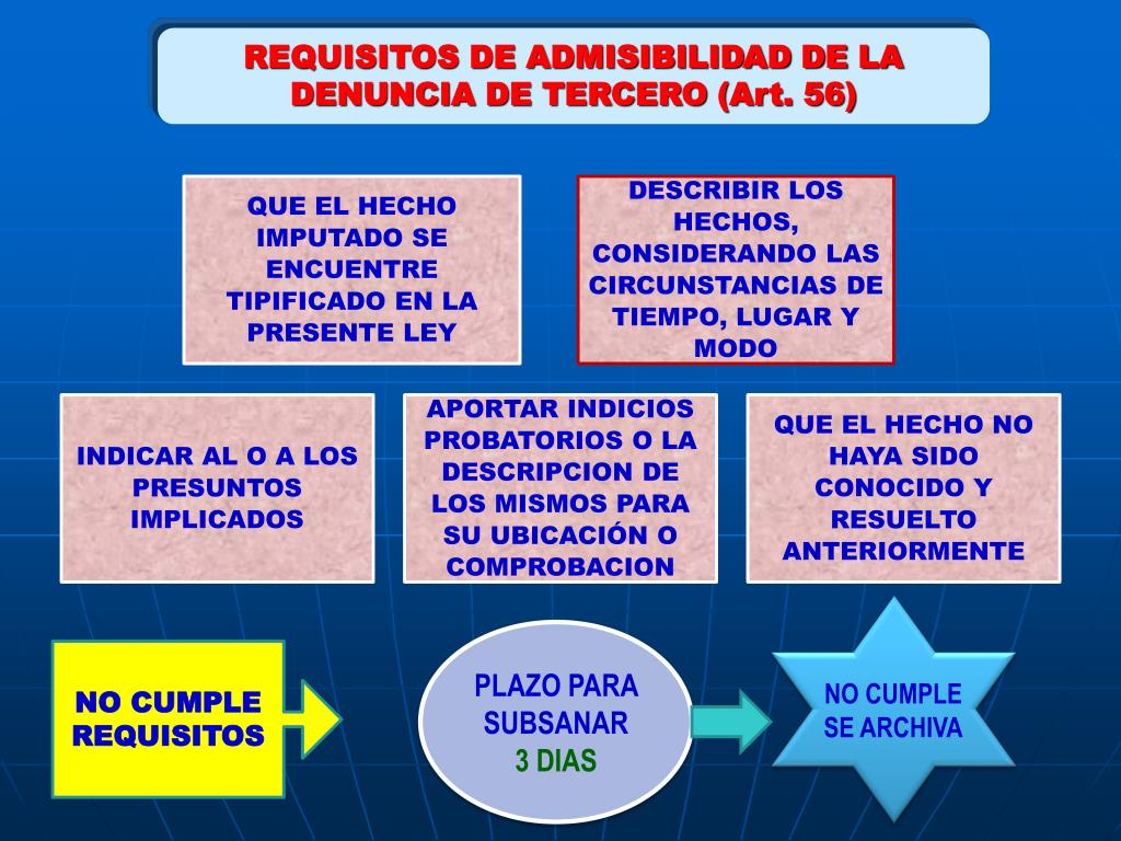 REQUISITOS DE ADMISIBILIDAD DE LA DENUNCIA DE TERCERO (Art