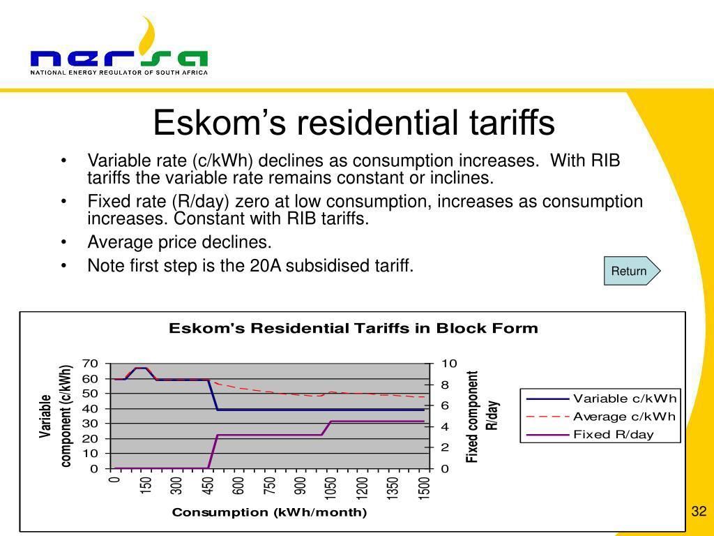 Eskom's residential tariffs
