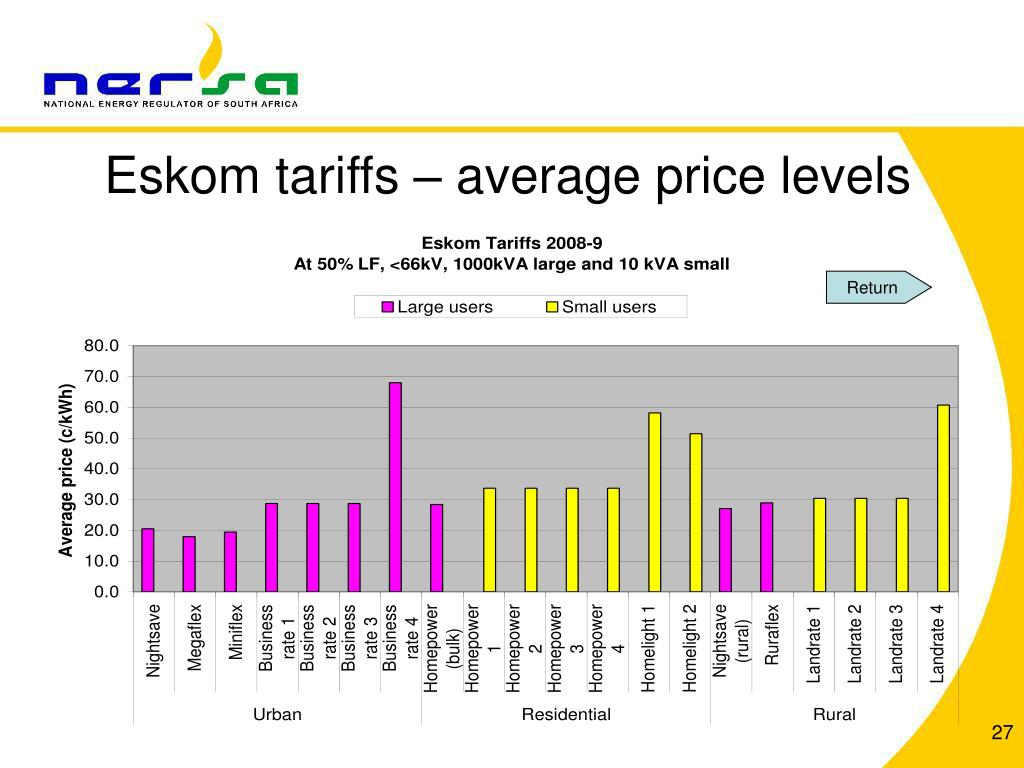Eskom tariffs – average price levels
