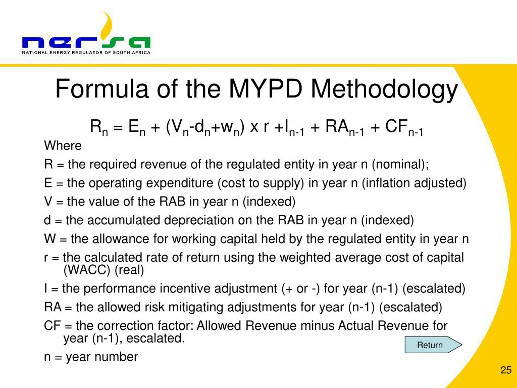 Formula of the MYPD Methodology