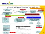 municipal tariff approval process and timelines