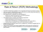 rate of return ror methodology