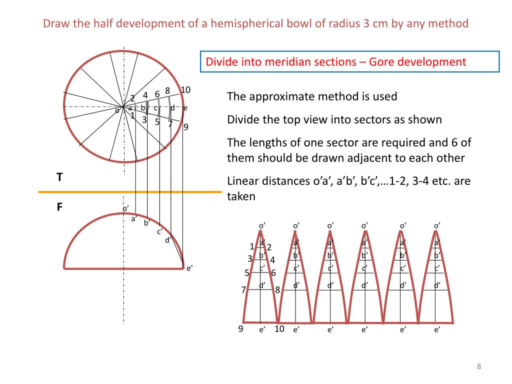 Draw the half development of a hemispherical bowl of radius 3 cm by any method