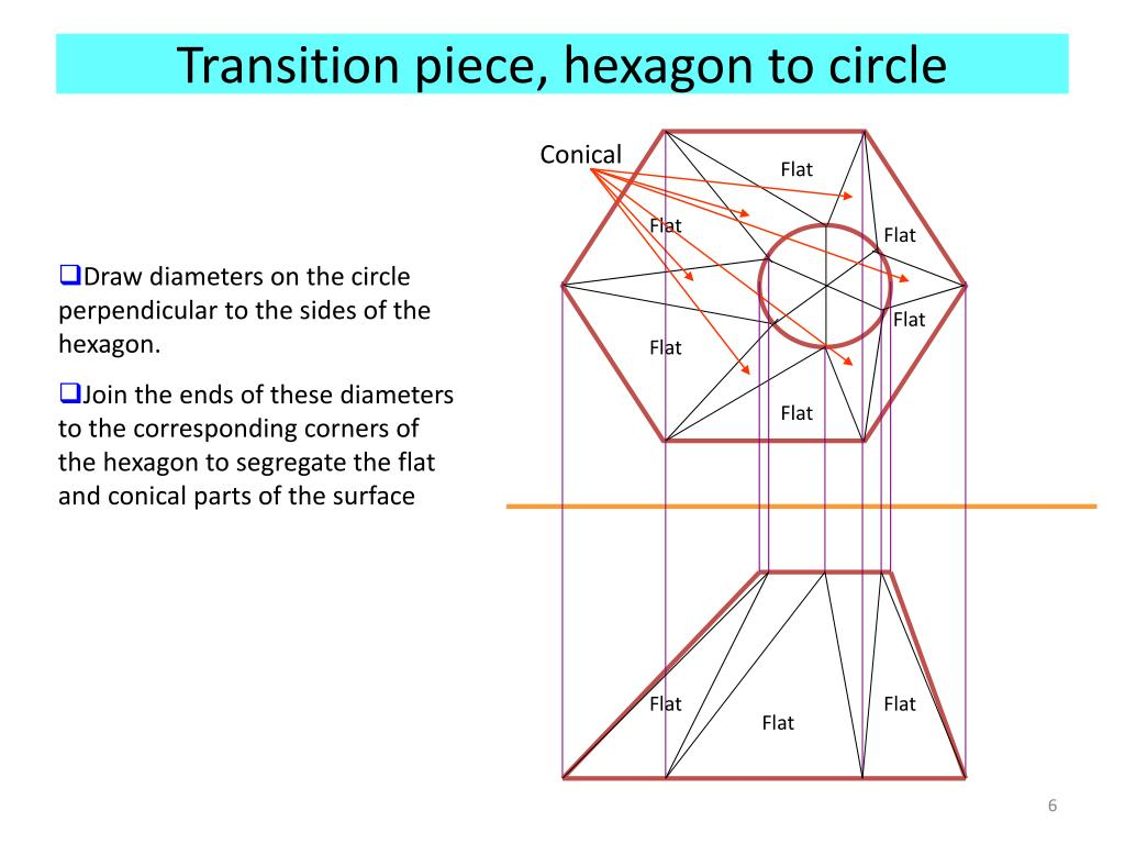 Transition piece, hexagon to circle