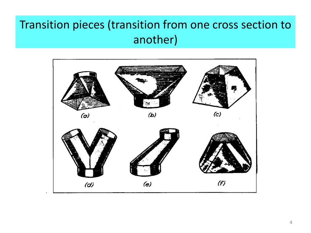 Transition pieces (transition from one cross section to another)