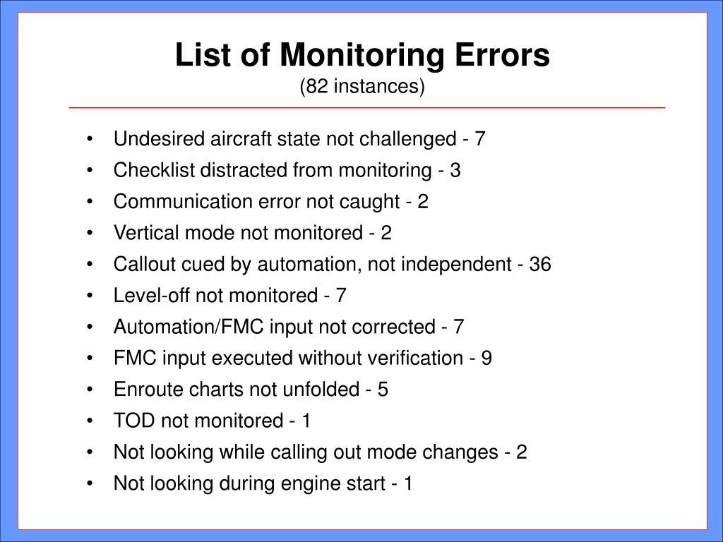 List of Monitoring Errors