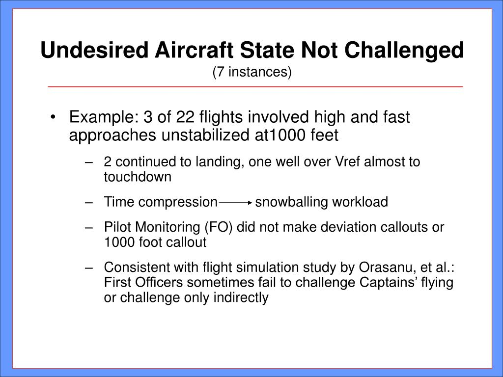 Undesired Aircraft State Not Challenged