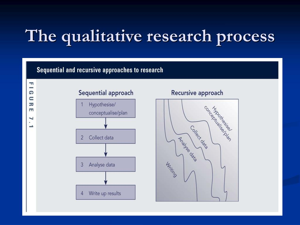 how to avoid researcher bias in qualitative research
