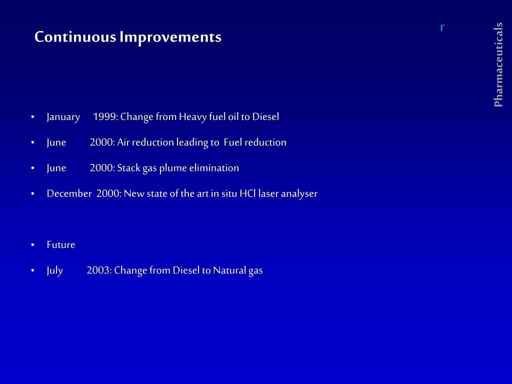 Continuous Improvements