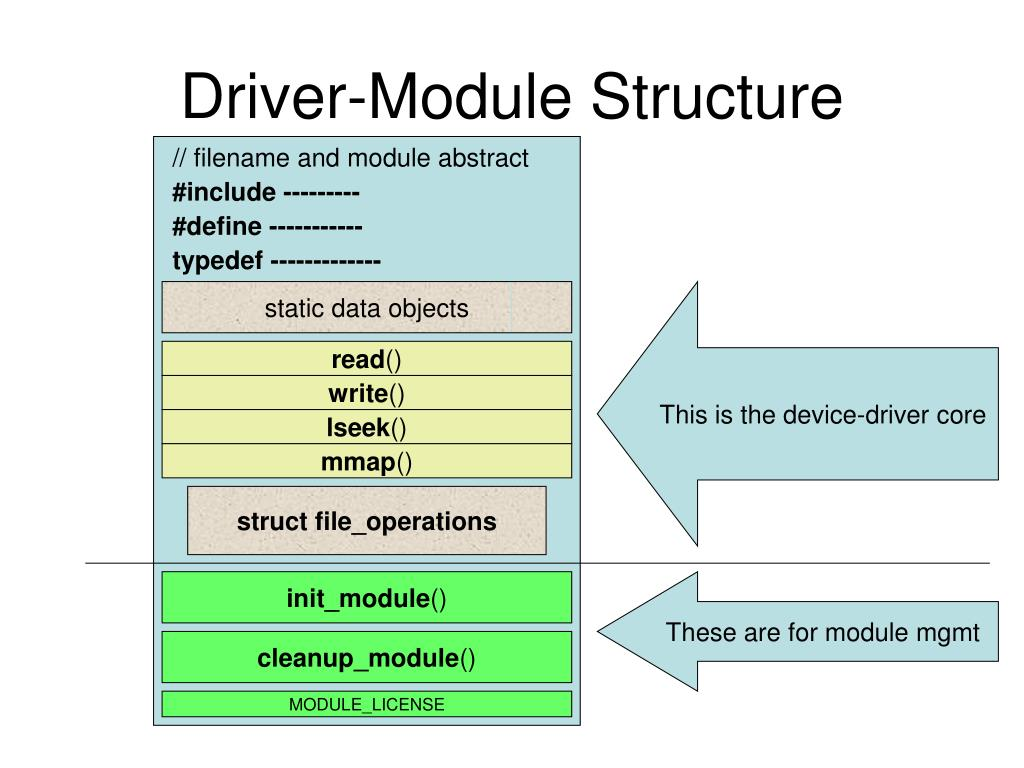 Driver-Module Structure