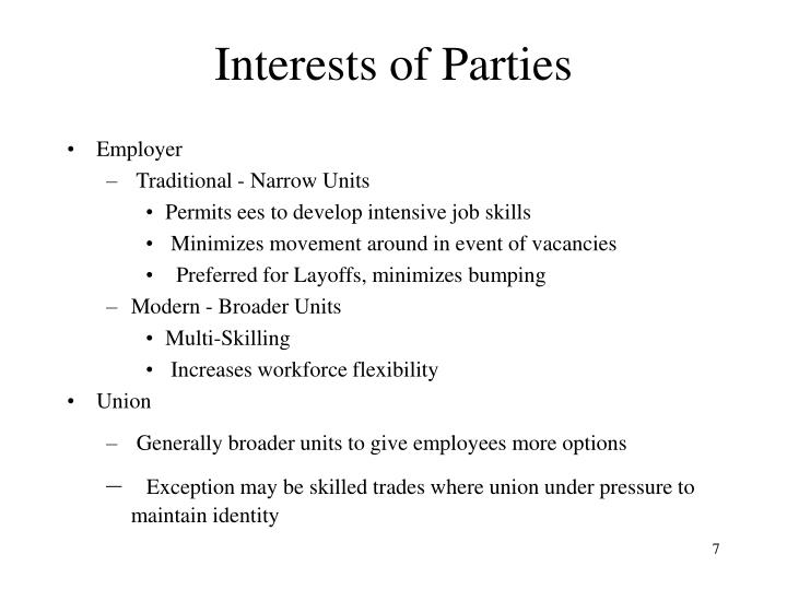Interests of Parties