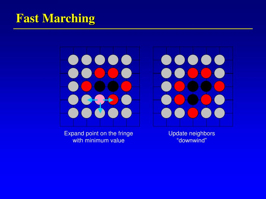 Fast Marching