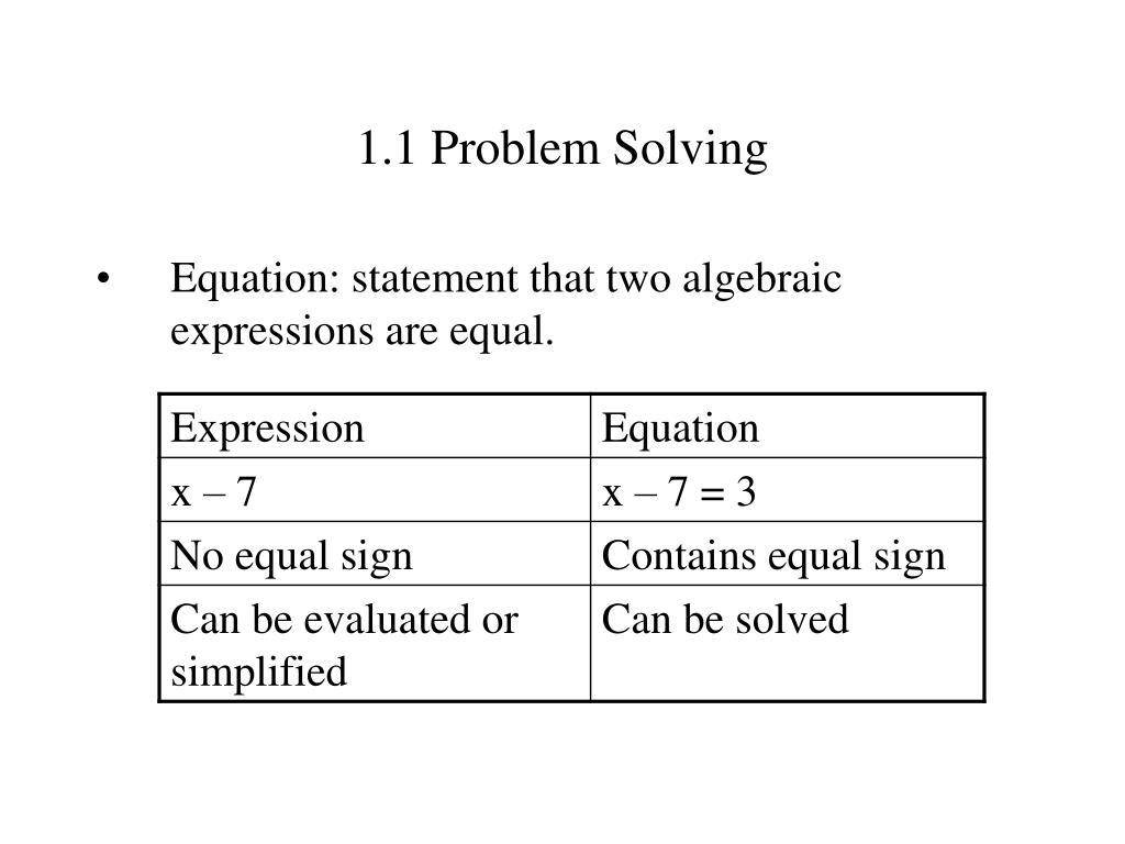 1.1 Problem Solving
