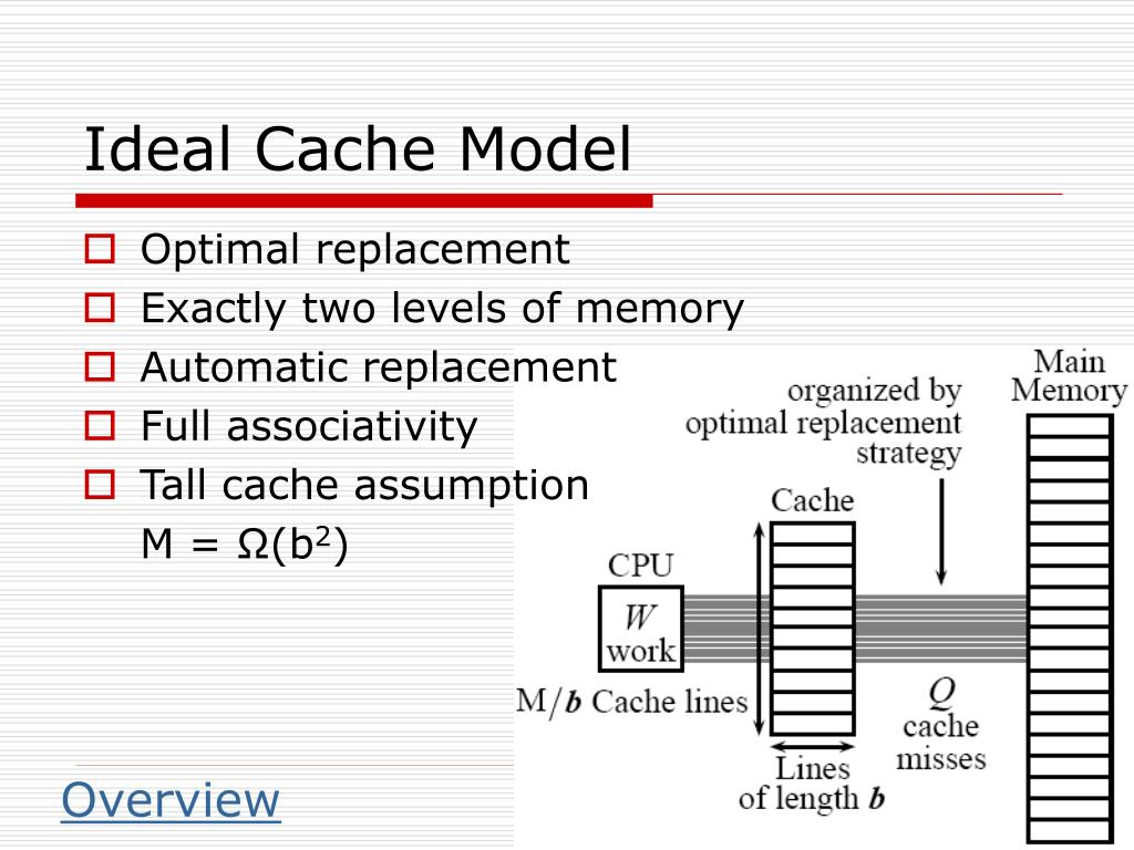 Ideal Cache Model