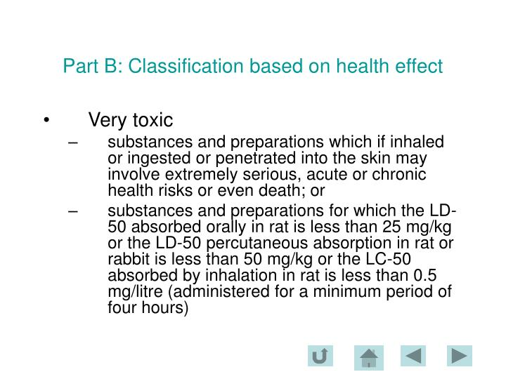 Part B: Classification based on health effect