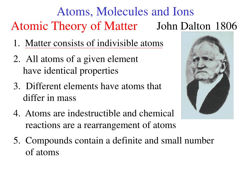 Atoms, Molecules and Ions
