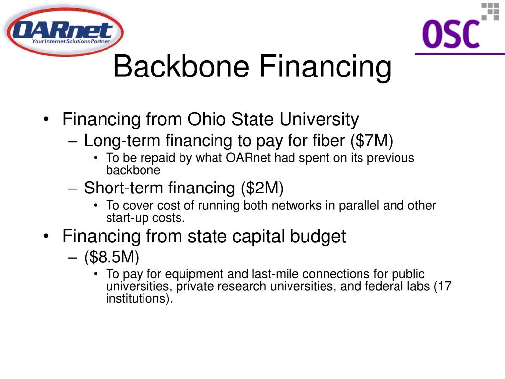 Backbone Financing