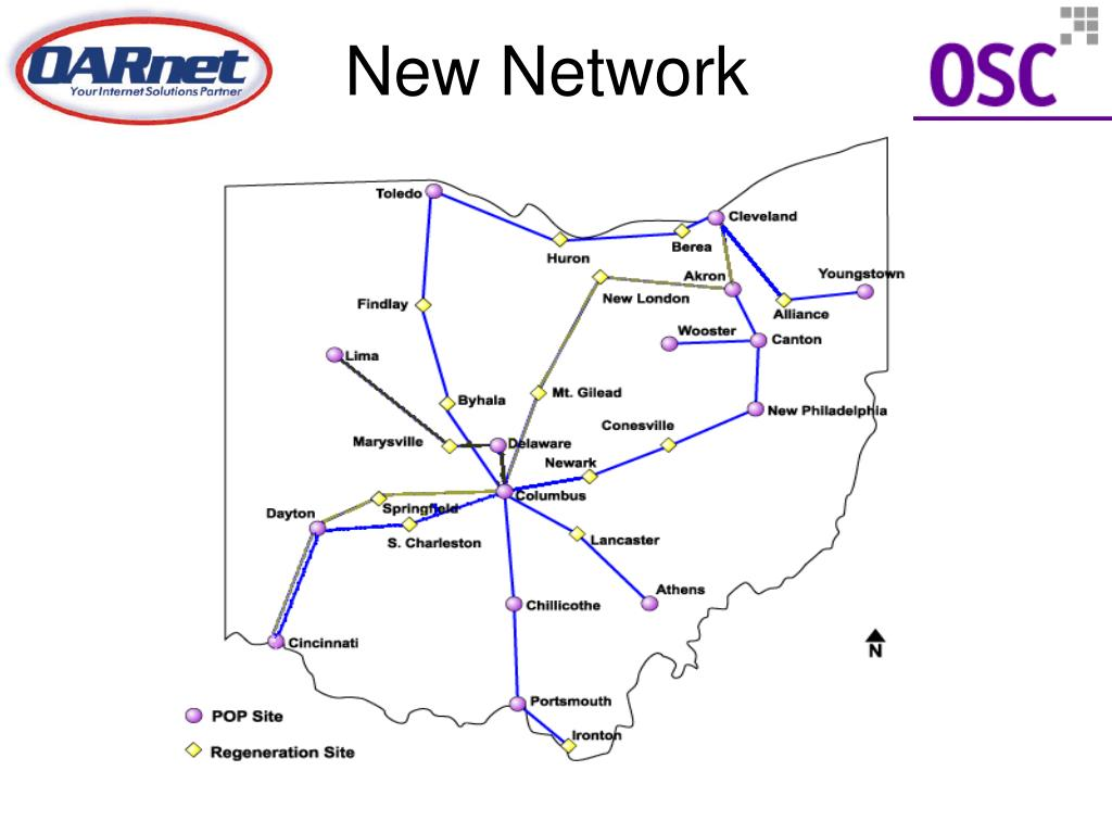 New Network