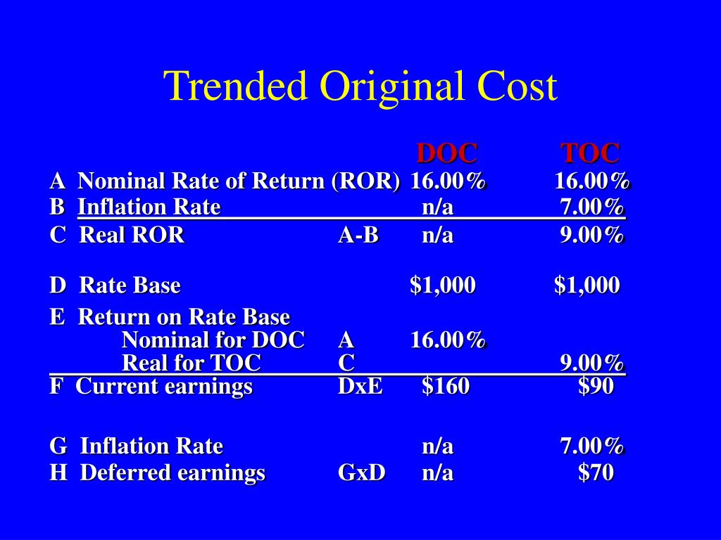 Trended Original Cost