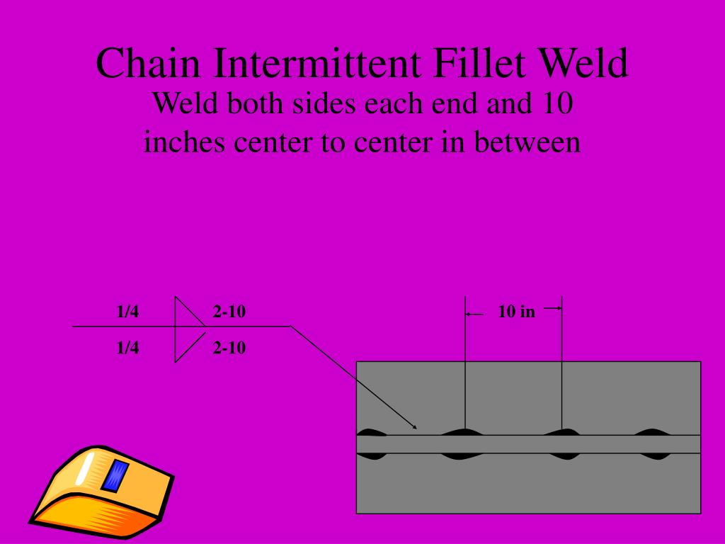 fillet weld symbols with meaning