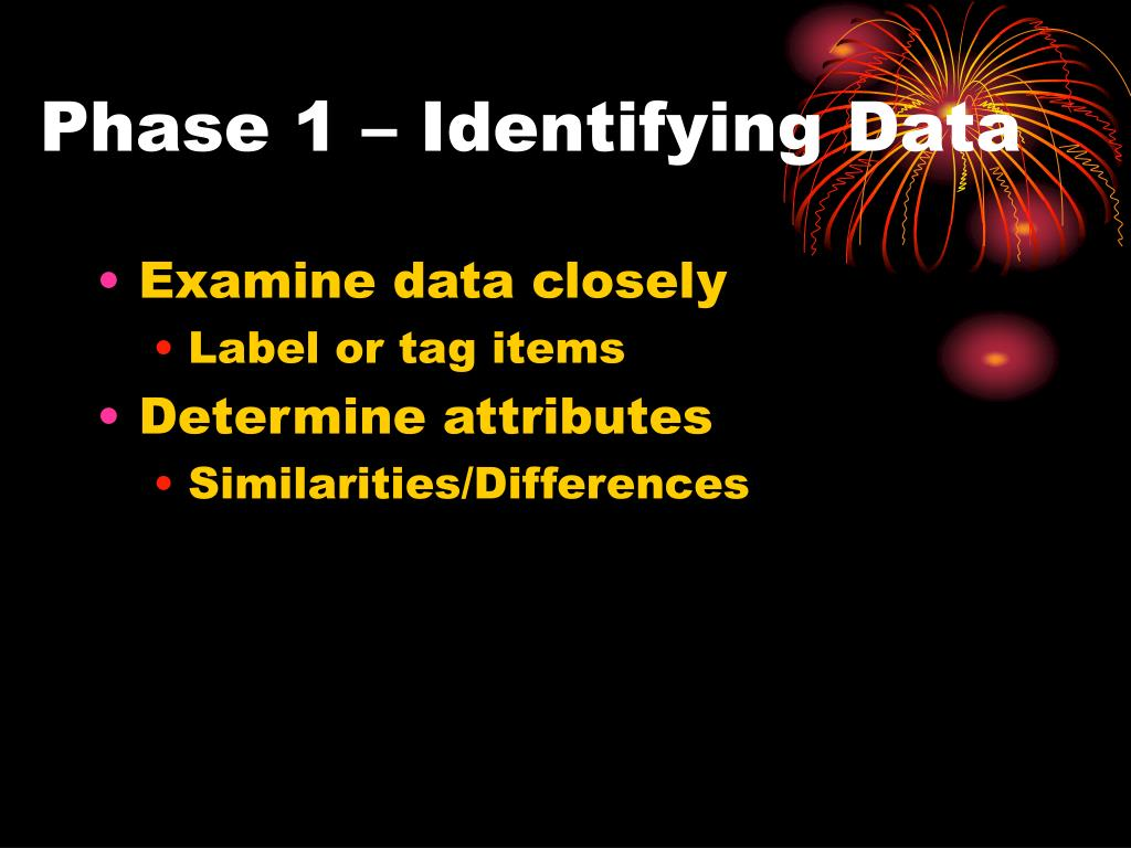 Phase 1 – Identifying Data