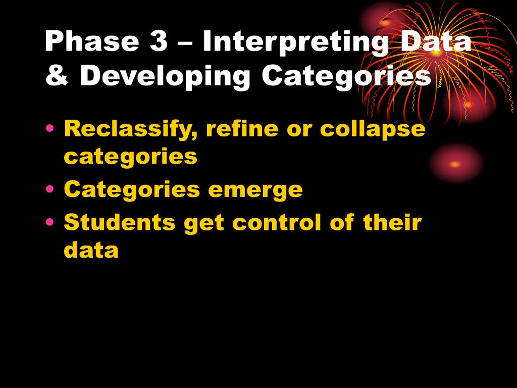 Phase 3 – Interpreting Data & Developing Categories